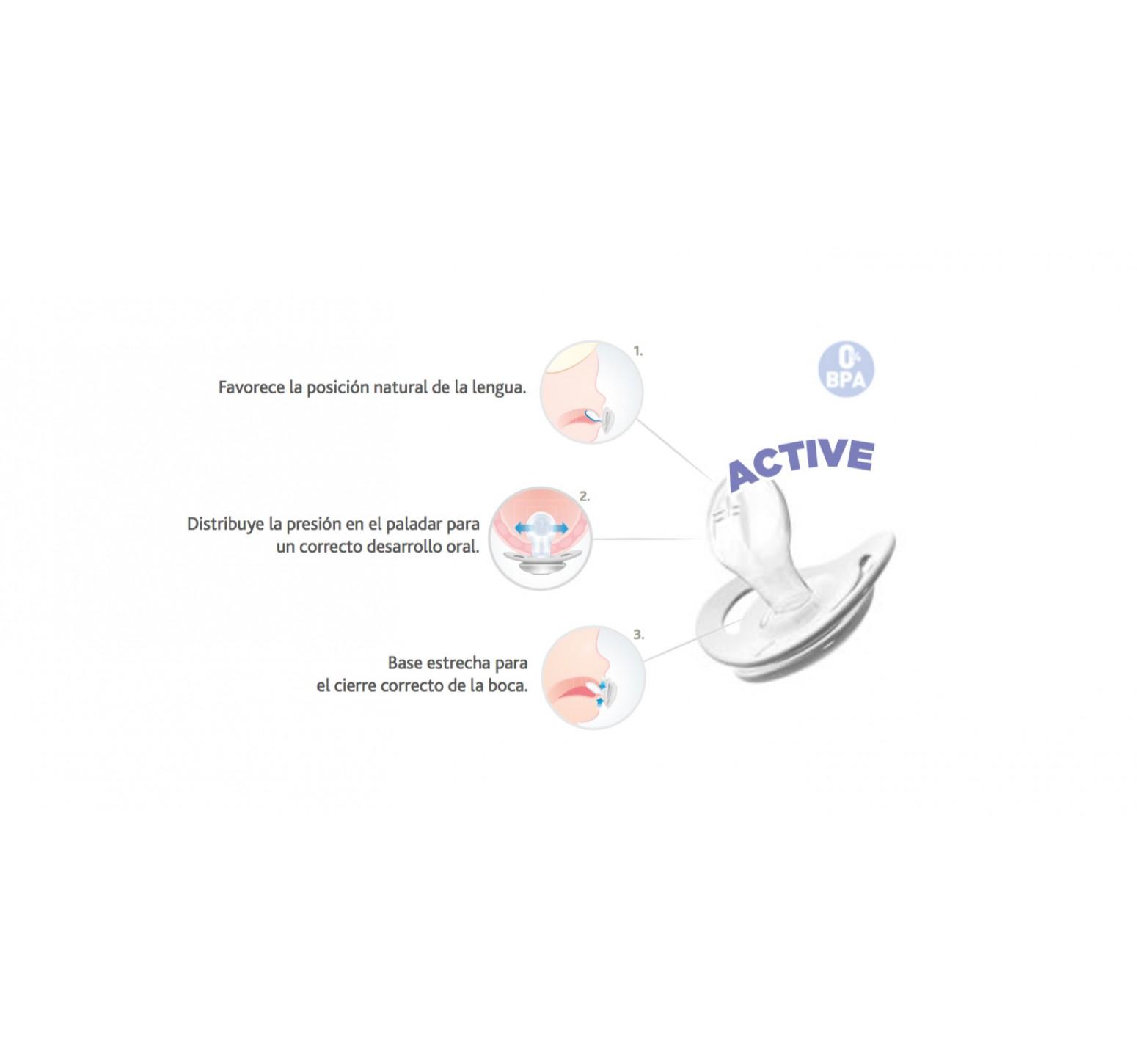 Chicco Chupete Physio Ring 12m+ (celeste y turquesa con blanco)